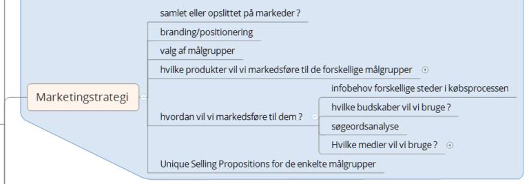 Evaluering og valg af marketingstrategi