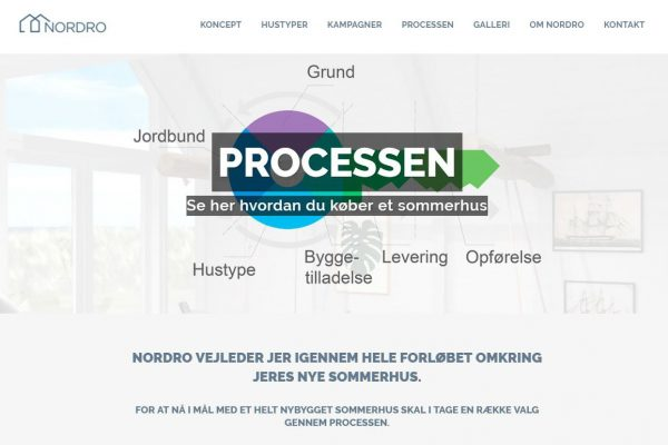 Nordro processen - Lønfeldt Marketing