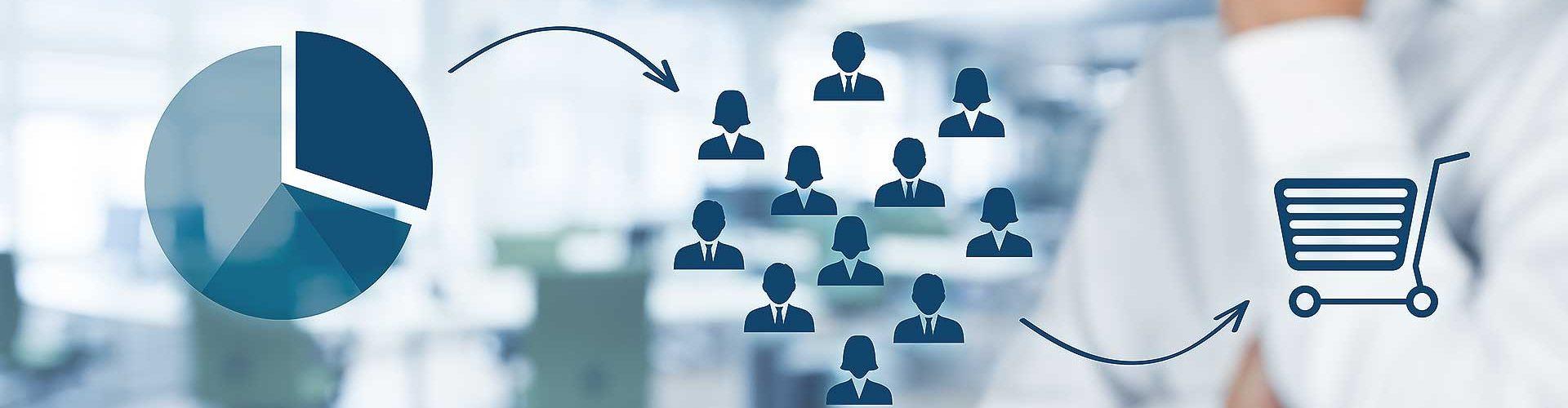Markedsføringsplan er grundlag for en perfekt implementering af markedsføringen